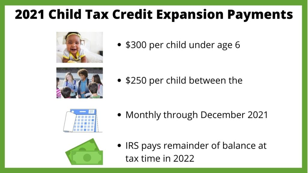 On July 15, the IRS started monthly Child Tax Credit payments to families.